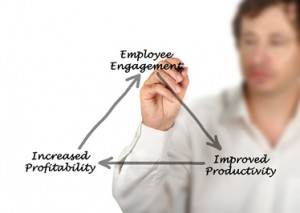 Telemarketing-services-graph-with-employee-engagement